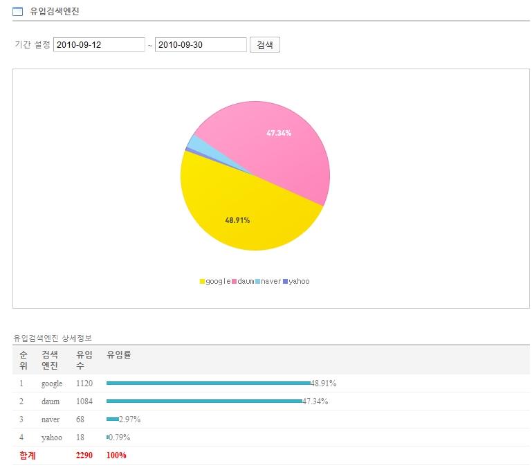 Naver Analytics.jpg