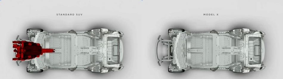 Elon Musk launches Tesla Model X (9.29.15) (720p).mp4_20151003_031531-horz.jpg