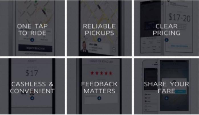 Uber features.jpg