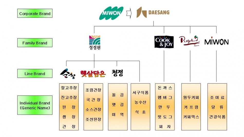 BI Hierarchy.jpg