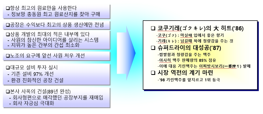 ASAHI 히구치 리더쉽2.jpg