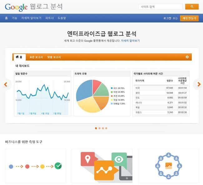 구글 애널리틱스 화면
