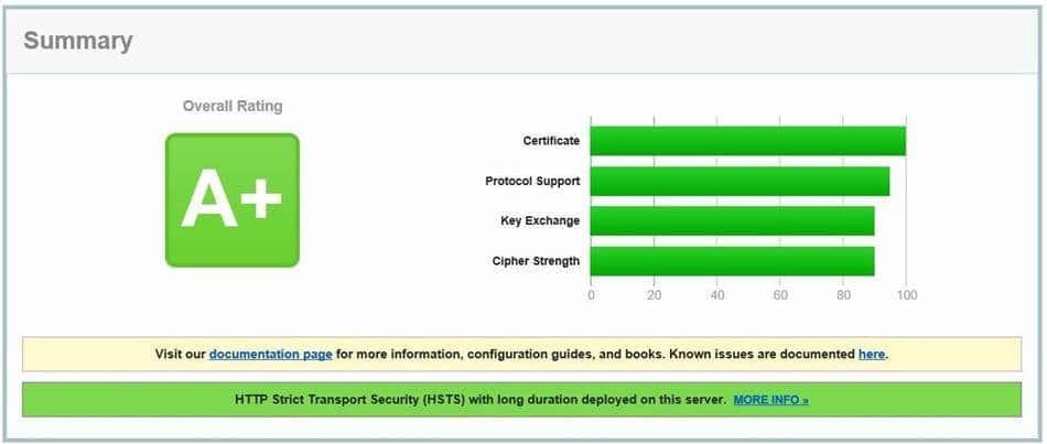 A+이 나온 SSL Test 결과