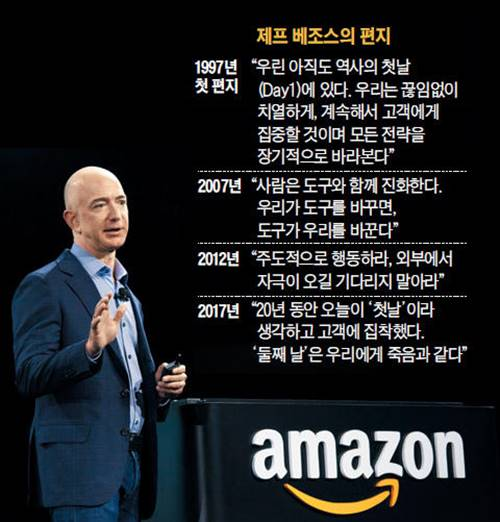 아마존 CEO 제프 베조스가 편지를 보낸 이력 조선일보 정리 인용