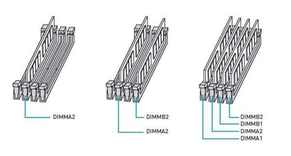 라이젠(Ryzen) PC 조립 시 램 장착 위치