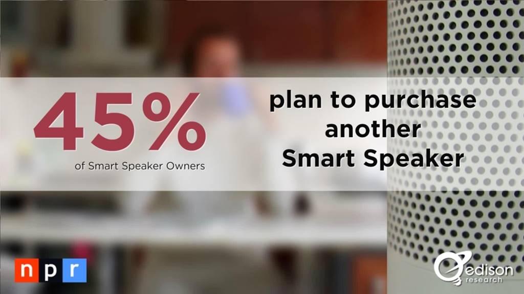 스마트 오디오 소비자 조사 결과 _The Smart Audio Report from NPR and Edison Research 2017007