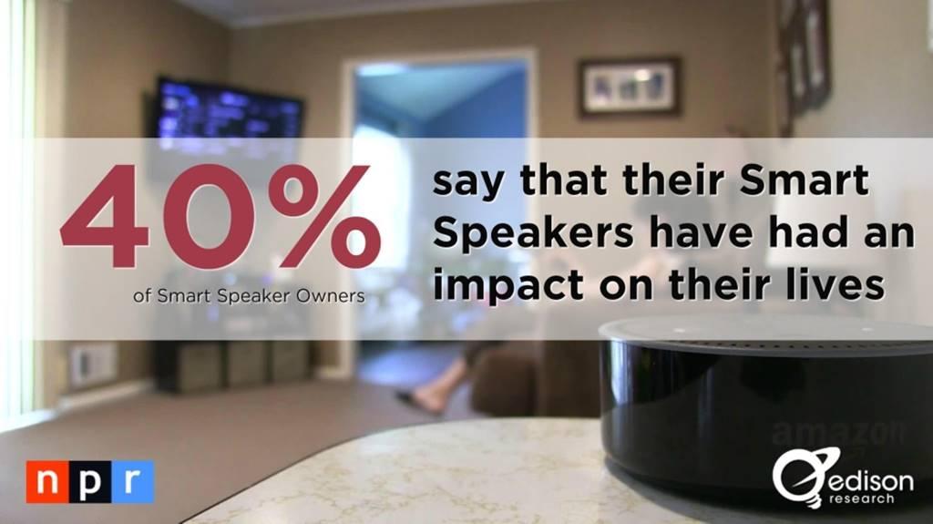 스마트 스피커(음성 AI) 사용자 행태 조사 결과 by NPR & Edison Research 24