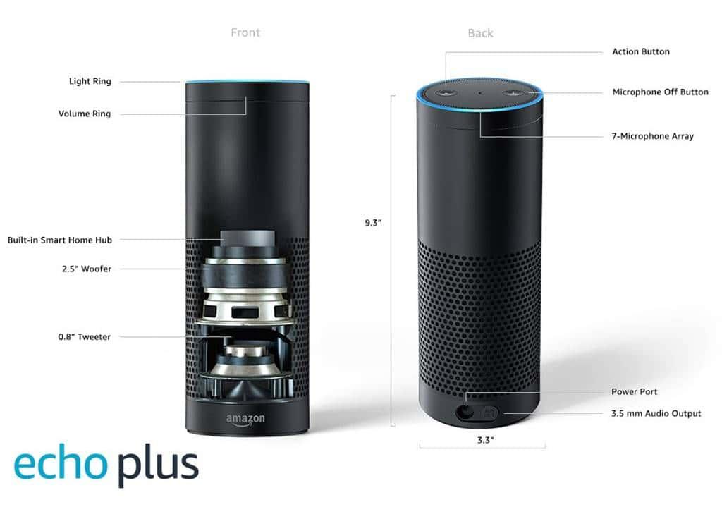 에코 플러스(Echo Plus) 구조도 02
