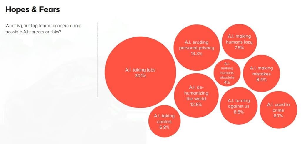 섹스, 거짓말 그리고 인공지능 SIZIGI의 AI 관련 리서치 보고서 05