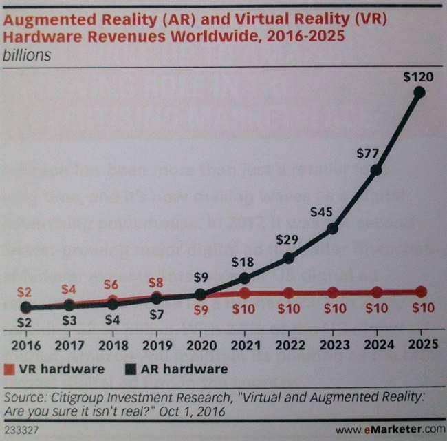 VR AR 기기 트렌드-0454