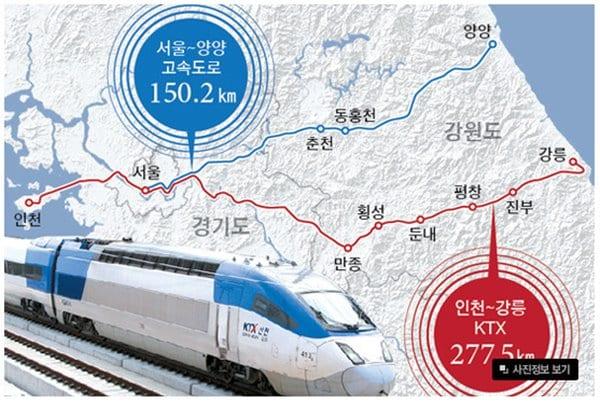 평창올림픽 수익에 많은 영향을 미치는 SOC 투자 - 경강선 KTX와 서울-양양 고속도로 노선도