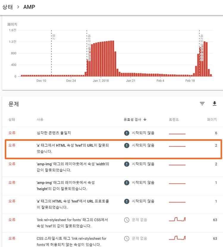 구글 서치 콘솔 AMP 상황 판넬2
