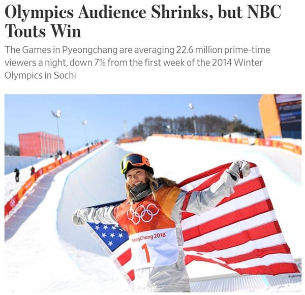 평창올림픽 시청율을 전하는 월스트리트 기사