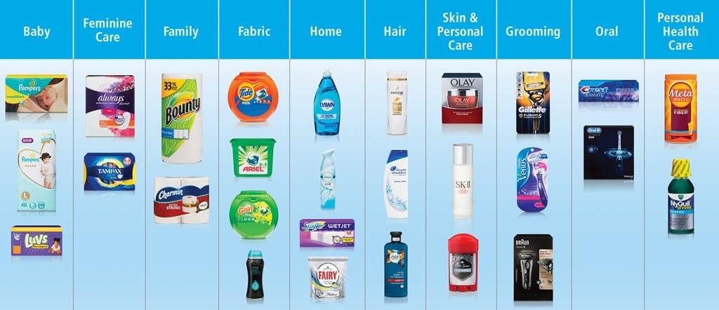 P&G 브랜드 10대 제품 카테고리 및 관련 브랜드 10_categories_CMYK_High