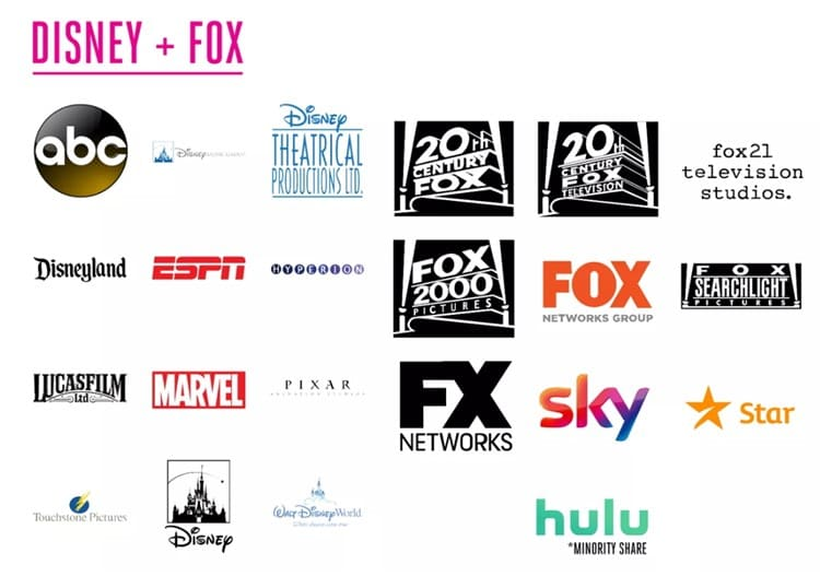 디즈니+폭스 Disney & Fox