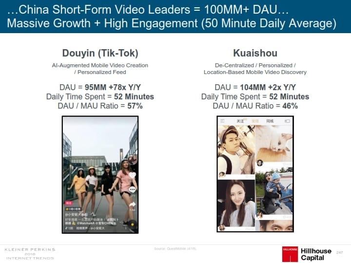 인터넷 트렌드 2018 메리 미커 Mary Meeker Internet Trend 2018_247 중국 짧은 동영상(Short-Form Video) 공유앱들