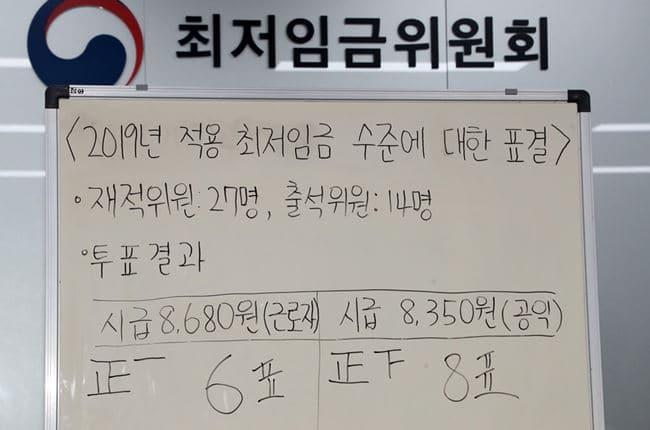 2019년 최저임금 결정_최저임금위원회 투표결과