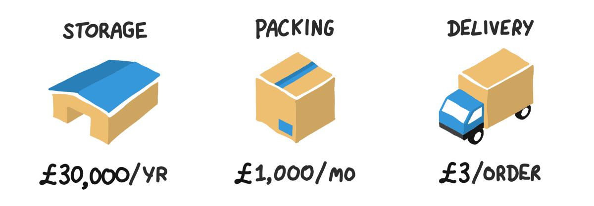이커머스 배송 비용 추정(Rough estimates for e-commerce logistics)