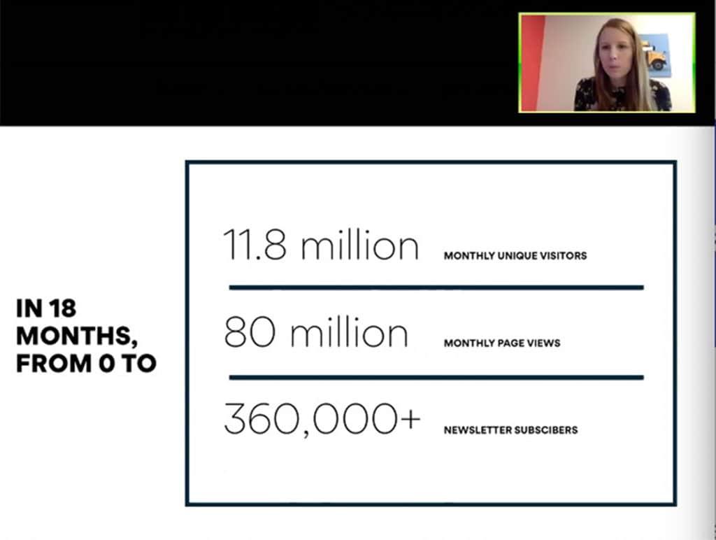 악시오스(Axios) 비니지스 성과, Axios has grown its audience quickly, to nearly 12 million monthly unique visitors., Image - INMA.ORG
