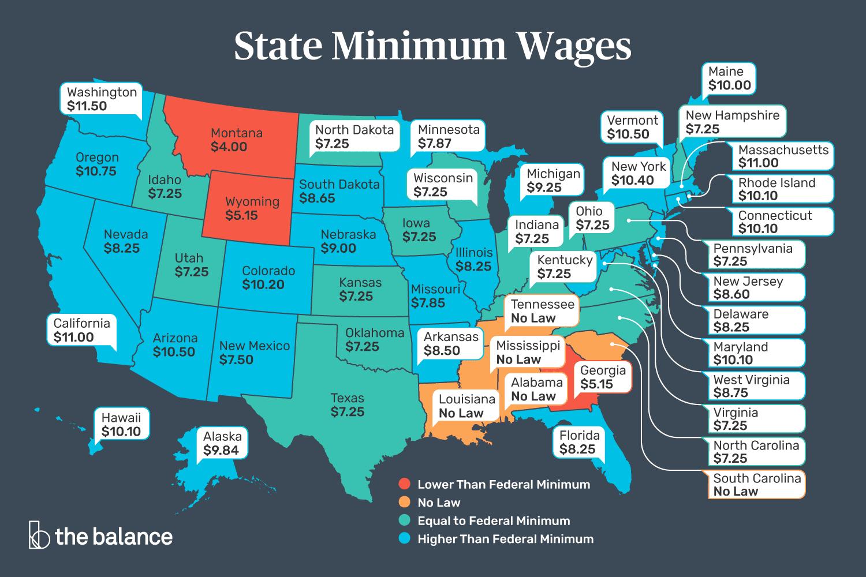 2018년 미국 주별 최저임금 현황 2017 federal state minimum wage rates