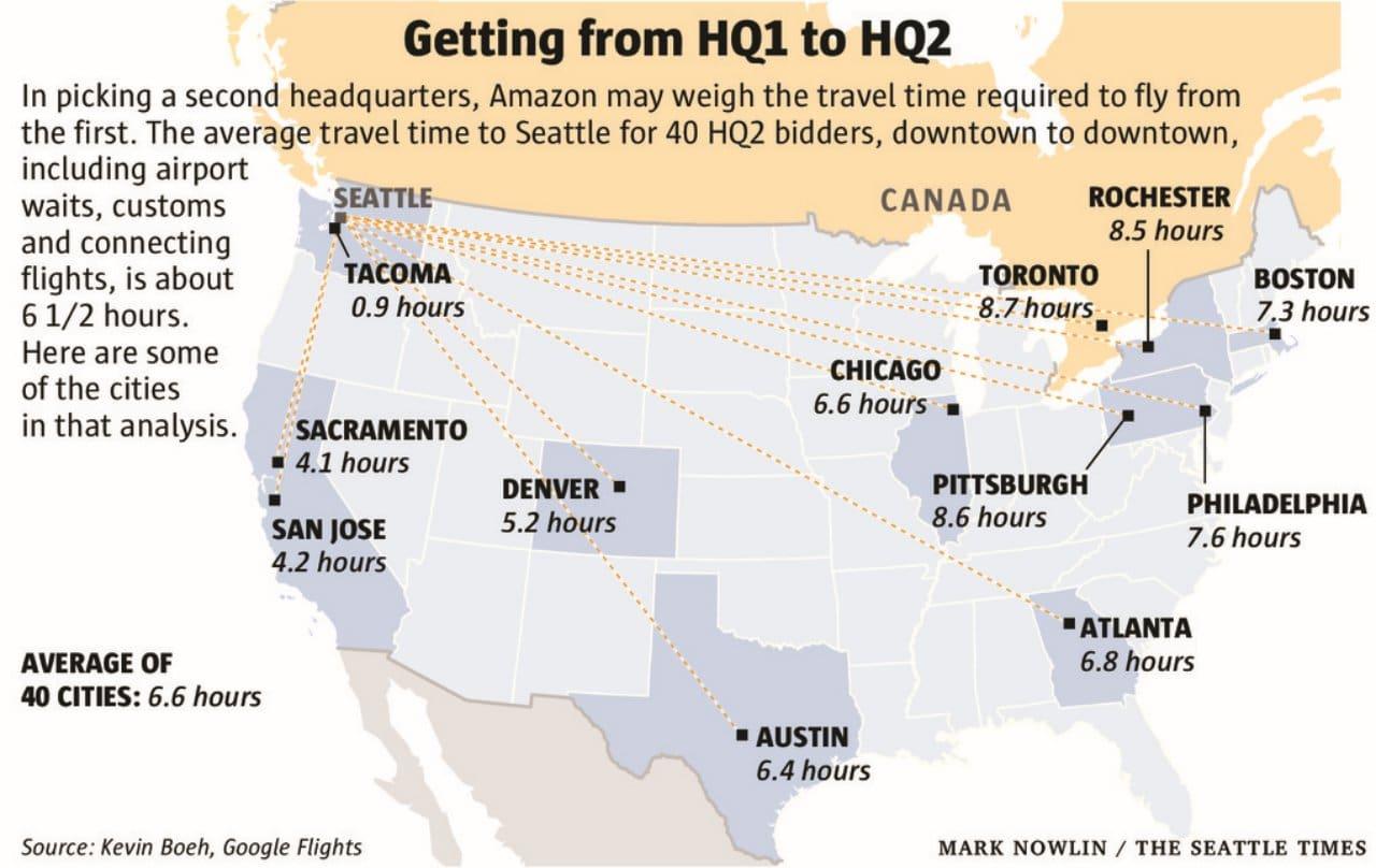 아마존 시에틀 본사와 제2본사 후보 도시간 거리, Image - The Seattle Times