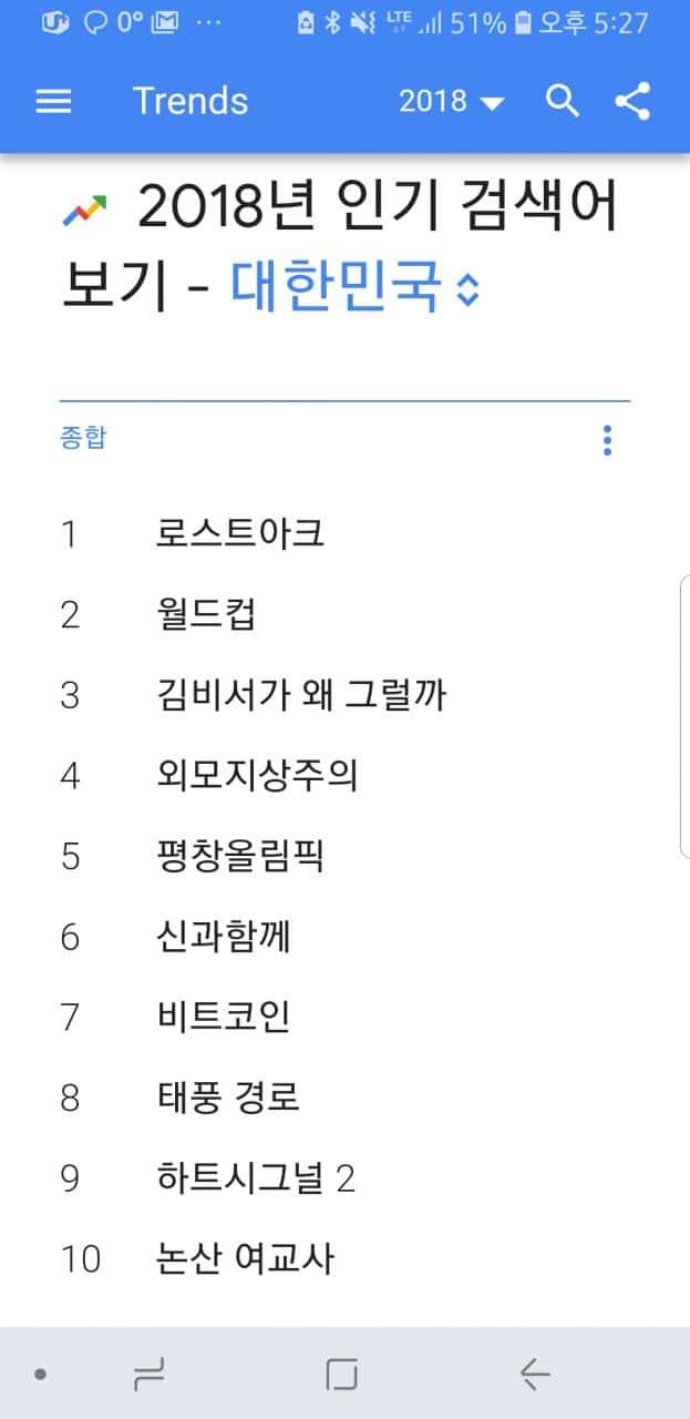 구글 검색이 발표한 2018년 대한민국 인기 검색어_종합