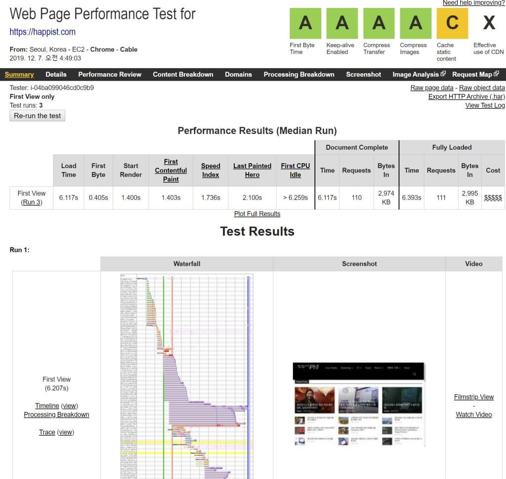 뉴스페이퍼 테마 10.0 적용 후 webpagetest에서 속도 테스트 결과