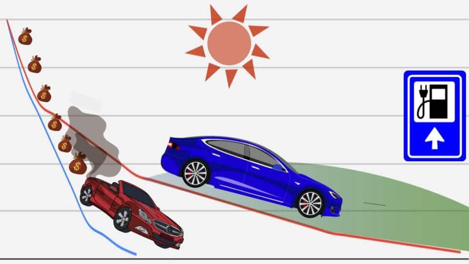 일반차와 전기차의 차량 감각상각 추이 Electrifying Depreciation, Image Source by Tesloop