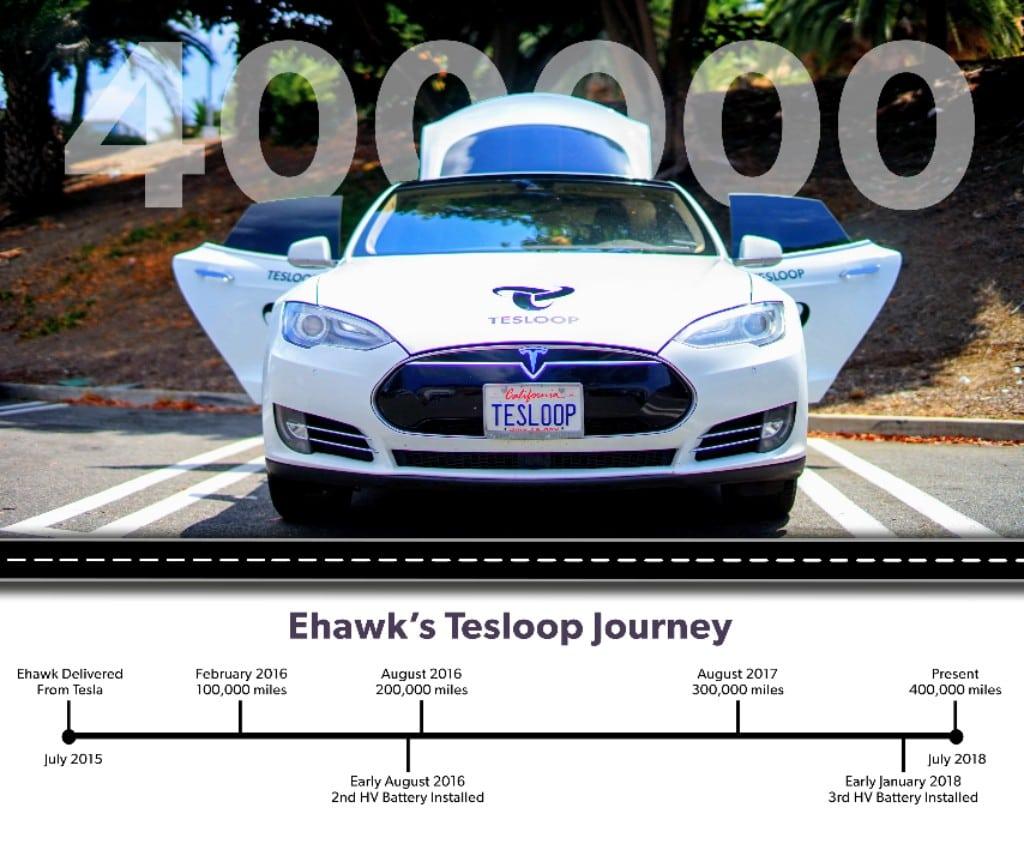 Tesloop이 공개한 40만 마일 주행한 테슬라 모델 S(2018년 6월 공개)