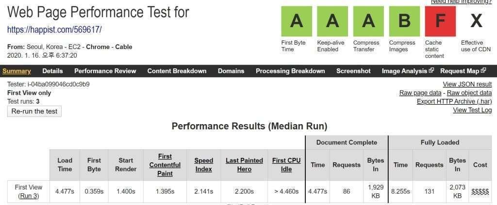 워드프레스에 유튜브 영상 1개를 임베딩했을 시 webpagetest.org 테스트 결과