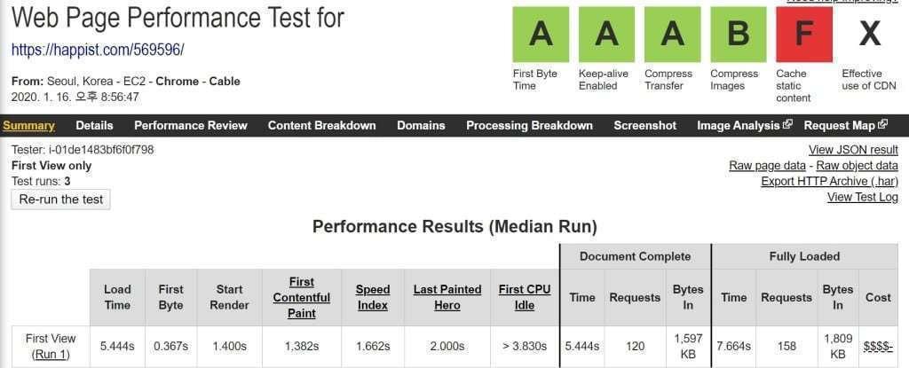 워드프레스에 유튜브 영상 6개를 임베딩 + WP YouTube Lyte 플러그인 적용 시 webpagetest.org 테스트 결과