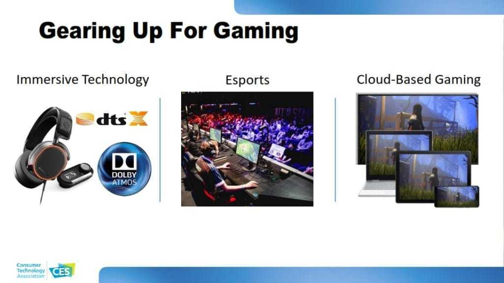 CES 2020 소비자 기술 트렌드, 게이밀 기기의 진홯, Gearing Up For Gaming