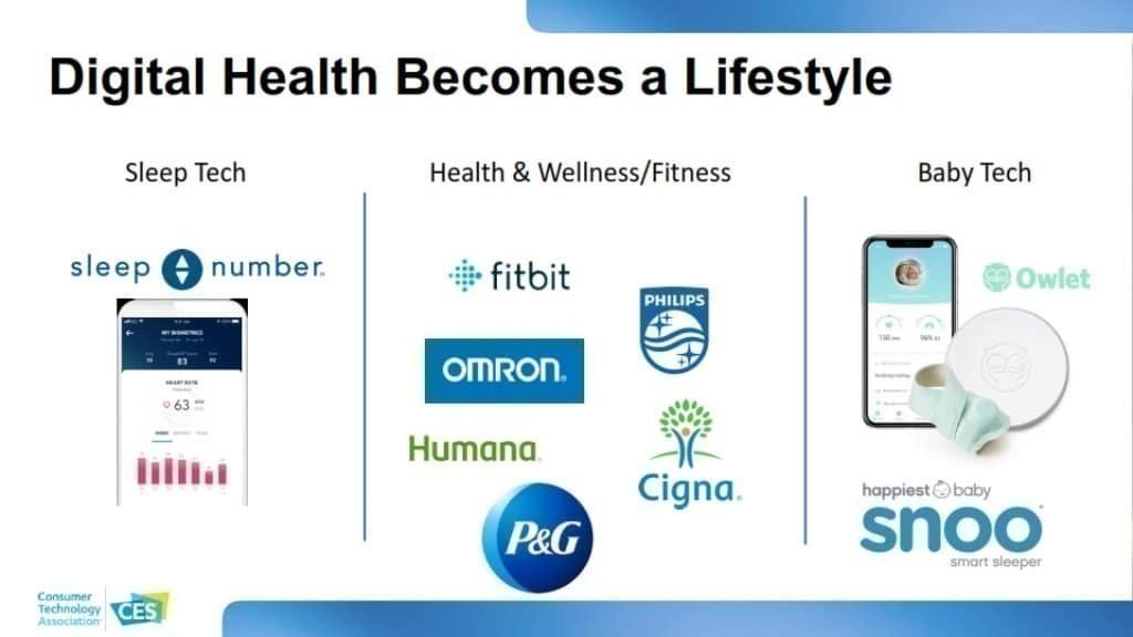 CES 2020 소비자 기술 트렌드, 디지탈케어가 일상소상화되어 사용된다, Digital Health Becomes a Lifestyle
