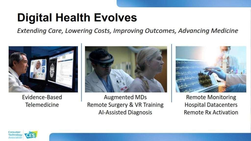 CES 2020 소비자 기술 트렌드, 디지탈 케어의 진화, Digital Health Evolves