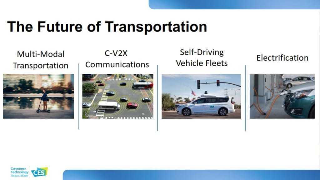 CES 2020 소비자 기술 트렌드, 미래 교통은 어떻게 변화할까, The Future of Transportation