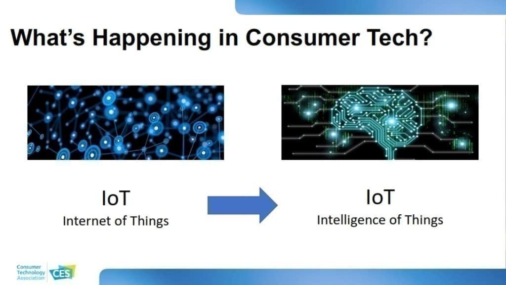 CES 2020 소비자 기술 트렌드, 소비자 기술에 무슨일이 일어나고 있는가