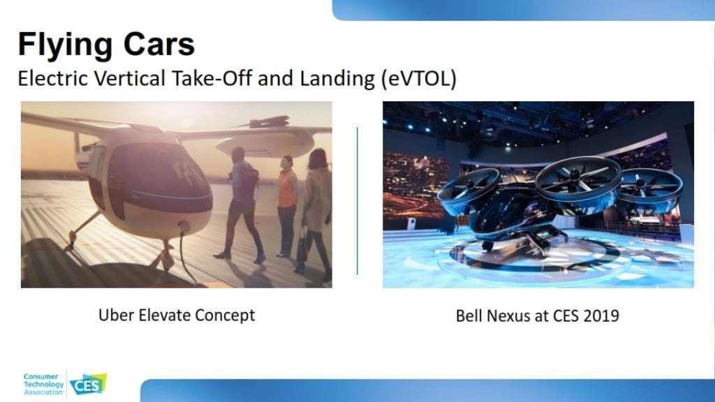 CES 2020 소비자 기술 트렌드, 하늘을 나는 자동차 등장, Flying Cars