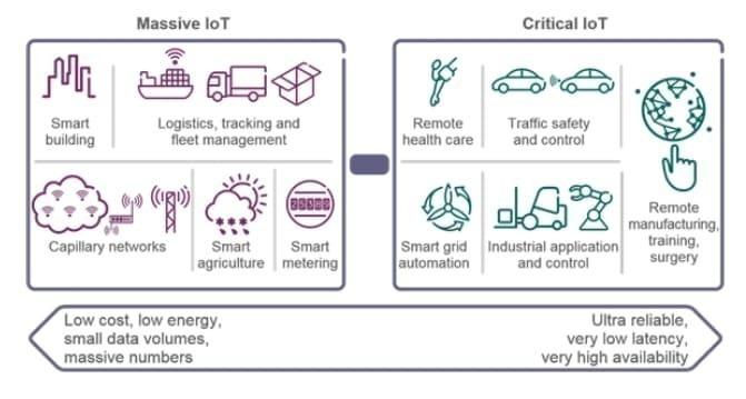 CES 2020 소비자 기술 트렌드, 5G가 산업 전반을 리딩할 것, 5G will be led by the enterprise
