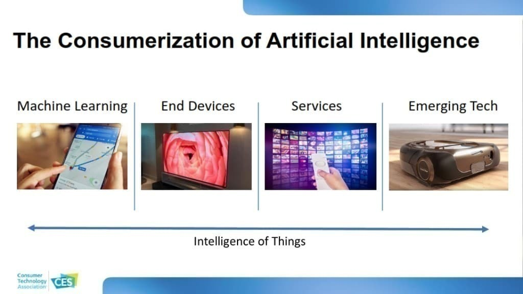 CES 2020 소비자 기술 트렌드, AI 다양한 기술이 다양한 분야에 적용되다, The Consumerization of Artificial Intelligence