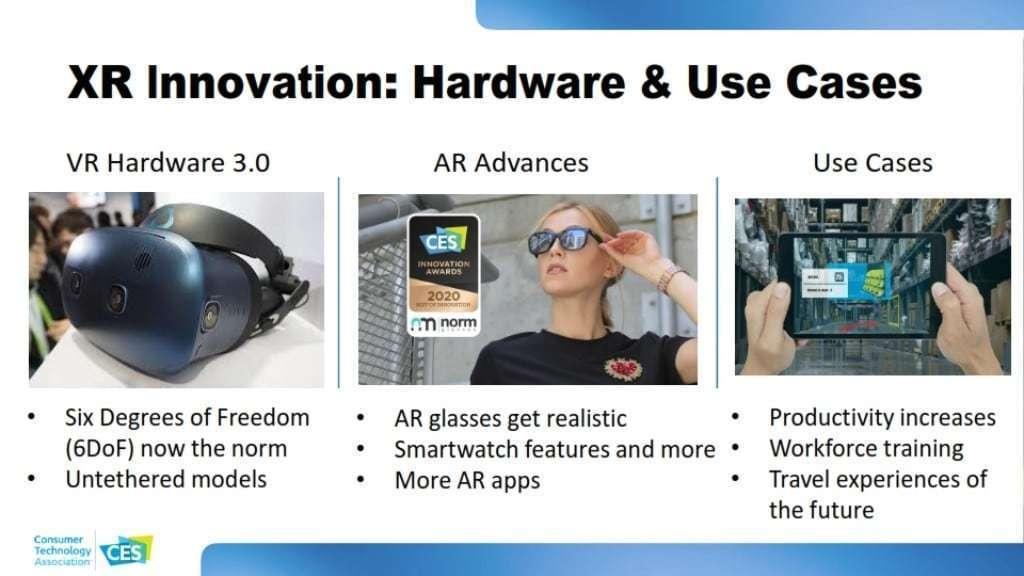 CES 2020 소비자 기술 트렌드, XR 기술의 진화, XR Innovation