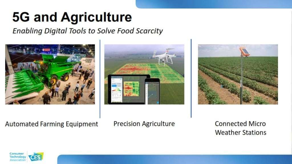 CES 2020 소비자 기술 트렌드,5G의 농업에의 응용, 5G and Agriculture