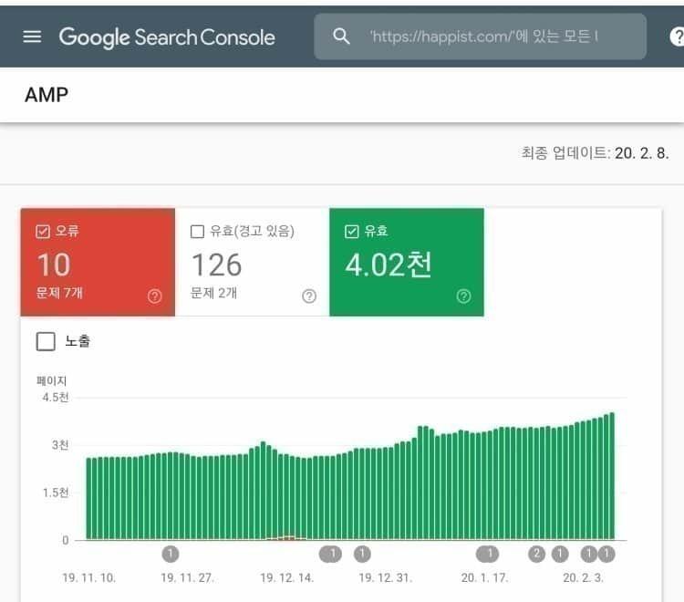 AMP삭제 전의 구글서치콘솔 AMP섹션 상황 02월 08일