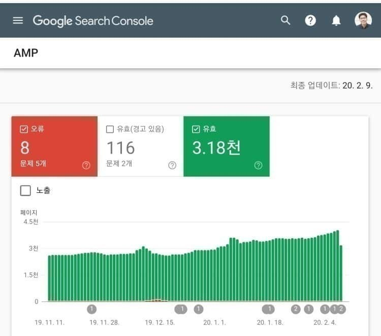 AMP 삭제 조치와 사이트맵 제출 후 1일 지난 후 구글서치콘솔 AMP섹션 상황 02월 09일