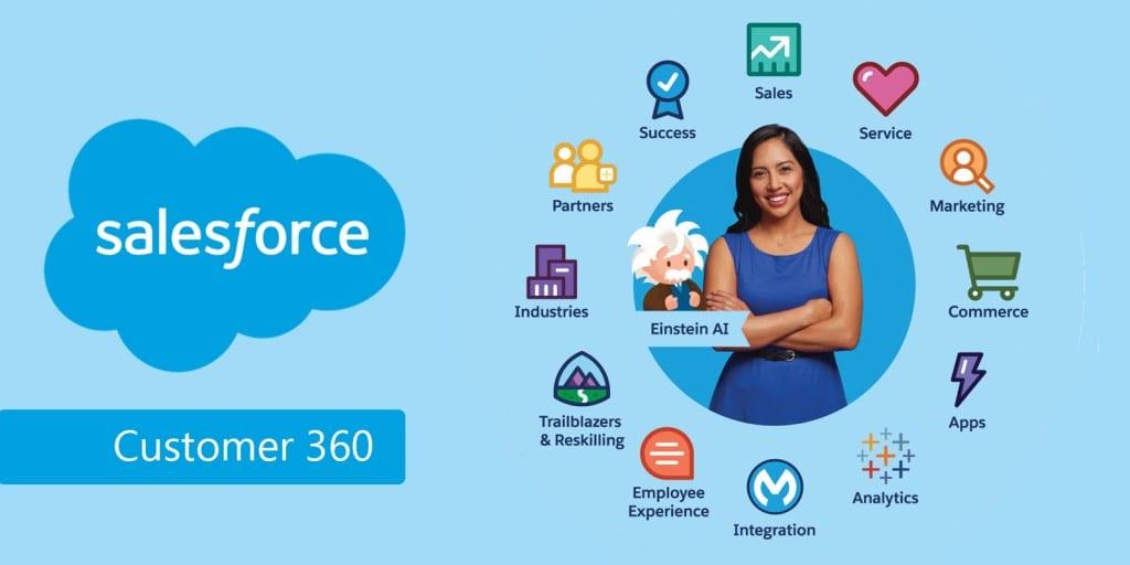 세일즈포스 고객 360 프로그램, Salesforce Customer 360