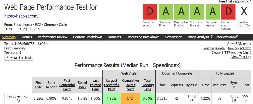 Vultr 서울 리젼의 저녁 시간 웹페이지 테스트 결과 2020년 5월 18일 오후 8시 37분 기준, Test by Happist