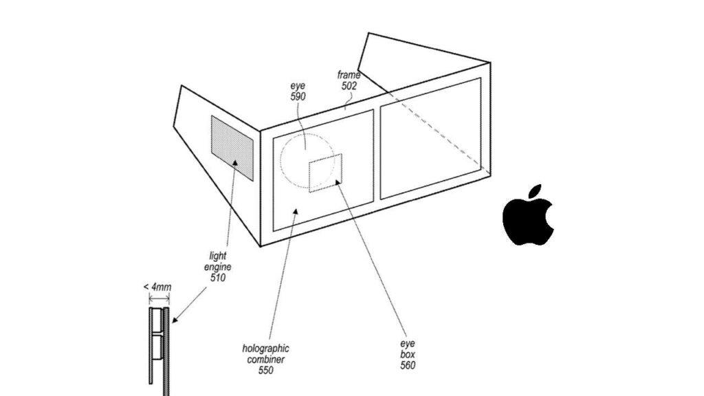 애플 글래스 특허 도면, apple glass things-you-should-know-2