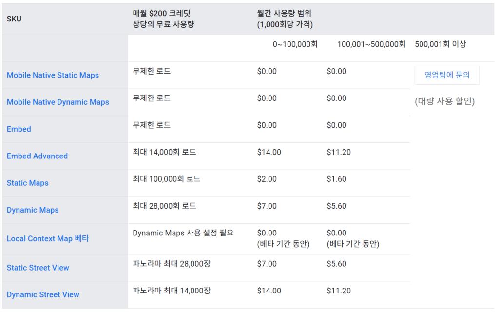 구글맵 지도 사용 가격, Google map price