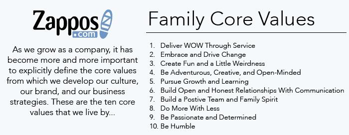자포스 10대 핵심가치 zappos core company values