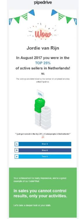 Pipedrive는 사용자가 소셜 미디어에서 홍보하도록 동기를 부여하는 메일을 보냅니다, Image from Pipedrive email