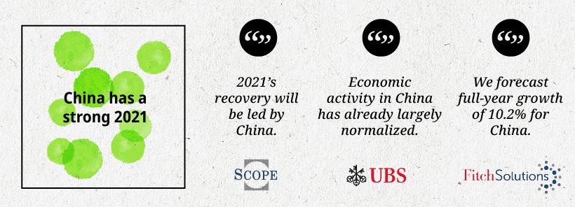 2021년 전망 7가지, 200+ 예측 보고서로 정리한 2021년 비즈니스 업계 전망 3